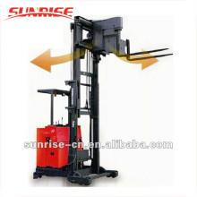 Heißer Verkauf 1ton 7.5meter Mast 3 elektrische Stapler mit Fabrikpreis