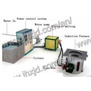 Iron Melting Induction Furnace 50KG