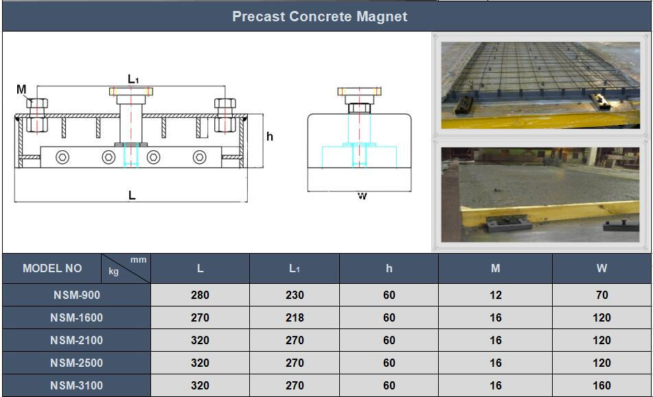 Concrete Magnet