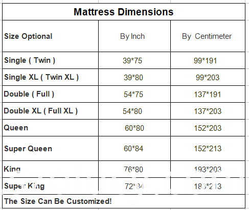 Healty Mattress Size