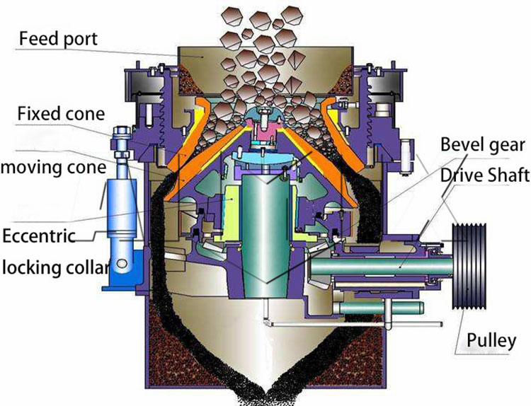 cone-crusher-machine (2)