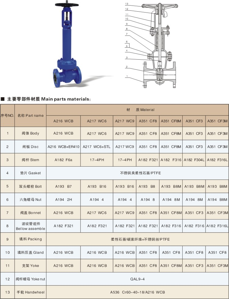 bellows gate valve