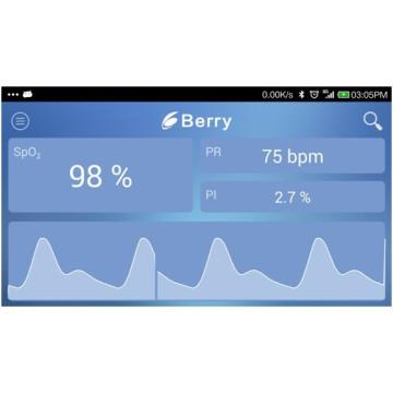 Blut-Sauerstoff-Monitor