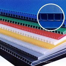 Corrugated/Fluted/Hollow/Twinwall/Coroplast/Corflute PP/Plastic Sheets in China