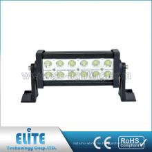Hohe Intensität Ce Rohs bestätigte billige geführte Lichtstrahlen im China-Großverkauf