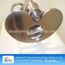 Fabricant de collier soudé de 148mm en Chine