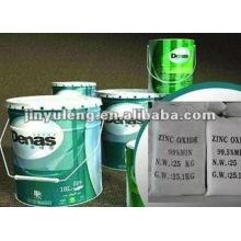 coating grade Znic Oxide