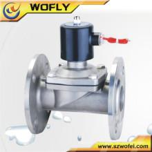 Hydraulik-Wasserablauf-Magnetventil steuern