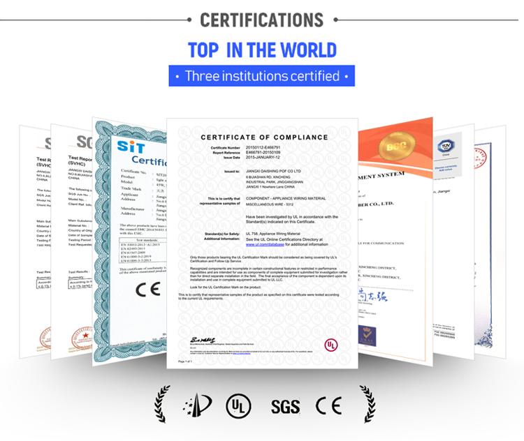 Certification For Led Light