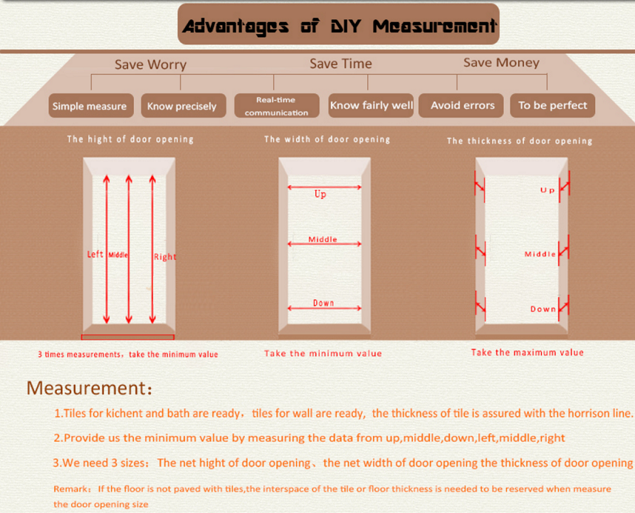 diy measurement