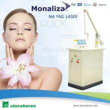 Retrait de Birthmarks -Monaliza-2 Terminator Médical Laser Equipment Skincare Pigment Supprimer
