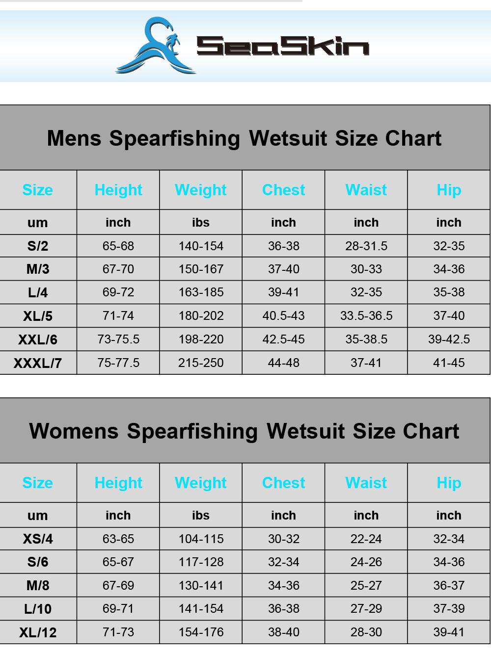 Seaskin Two Piece Wetsuit Sizes
