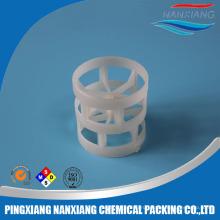 Пластичная случайная упаковка кольца завесы коэффициент