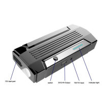 Best Car Jump Starter Environmental Adaptability