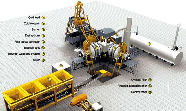 asphalt-plant-machine