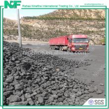 High Carbon Low Sulphur Gießerei Koks / Hartkoks Importeure