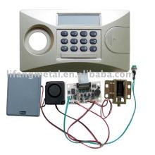 Intelligent electronic locks with safe electronic panel