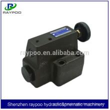 china shenzhen hydraulic balancing valve