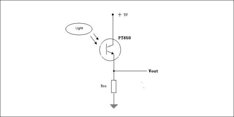 PT850 led