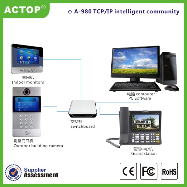 IP video door phone