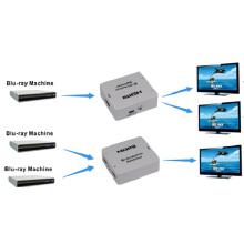 Conmutador bi-direccional 3D 2X1 HDMI