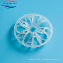 Anneau en plastique d'emballage de rosette de tellerette avec la bonne qualité