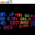 Painel RGB LED Digital Controlado DMX512 de 300MM