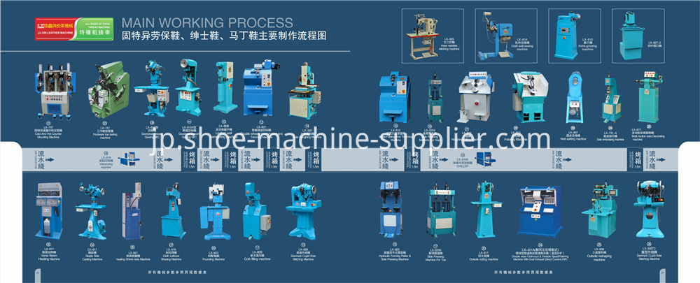 Goodyeas Shoes Making Machine 01