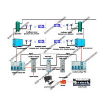 Air Comapressor Control System