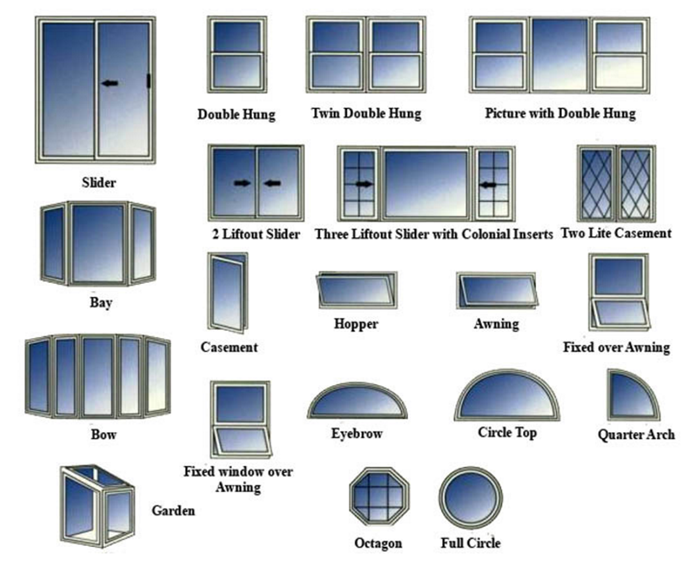different windows shape