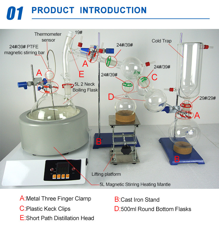 Lab Society Executive Short Path Distillation Kit 5L