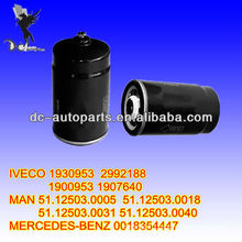 HEAVY TRUCK FUEL FILTER 1930953 FOR MAN F2000, MAN ENGINES D28,MAN BUSSES, IVECO EuroStar, EVOBUS,MERCEDES-BENZ, STEYR,CNHTC