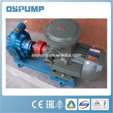 pompe à engrenages pompe à engrenages hydraulique KCB auto pompe à engrenages