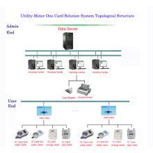 Solution de carte unique d'un système de compteur prépayé