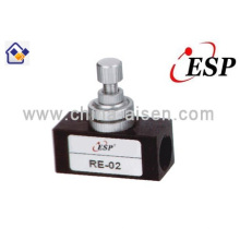 RE series flow pneumatic control valve