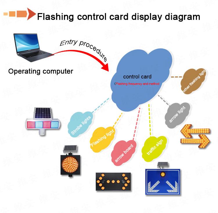 control card_02