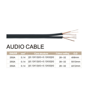 2Pair Copper Cord Speaker Cable