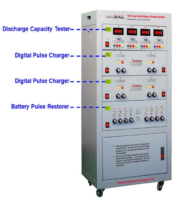 Battery Smart Pulse Restore System
