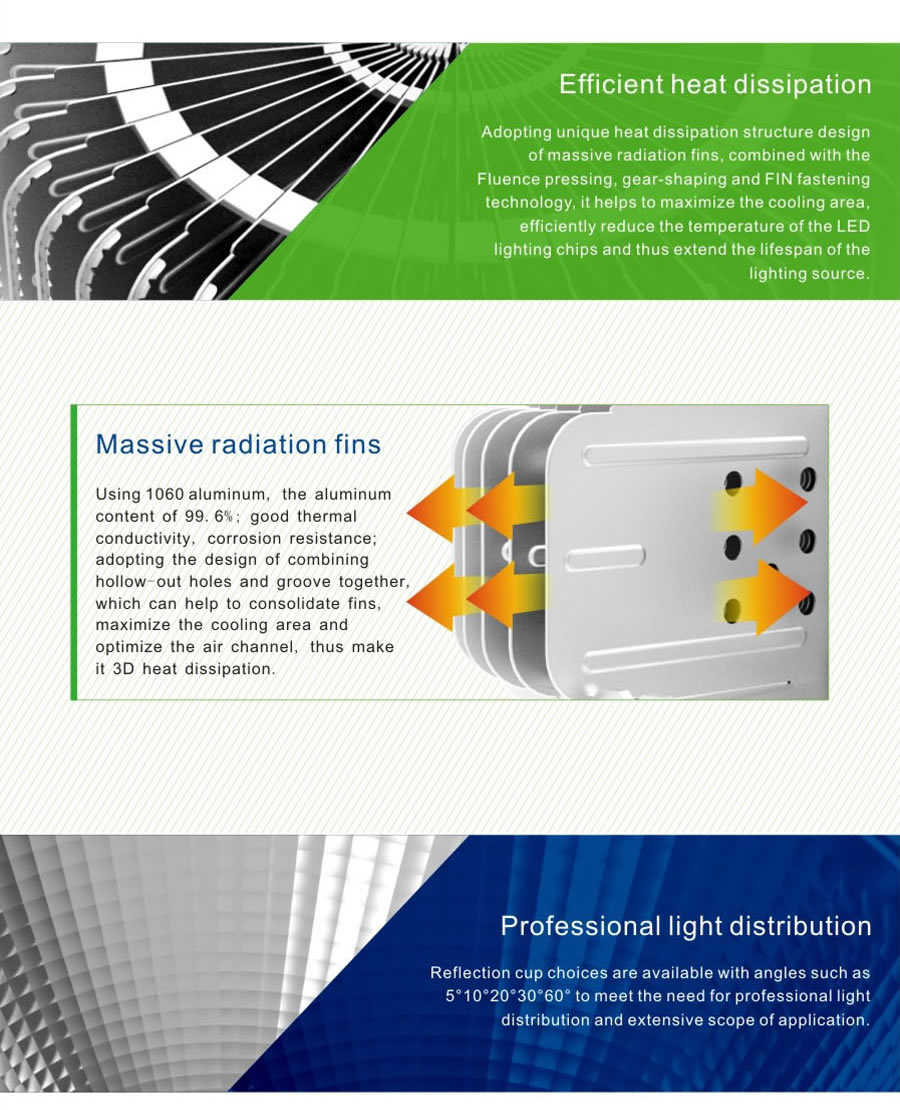 LED Factory Lights