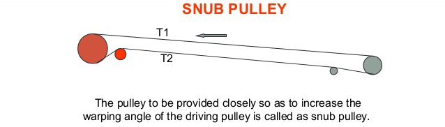Snub Pulley Drawing