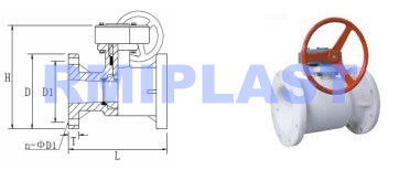 PVDF ball valve gear type type