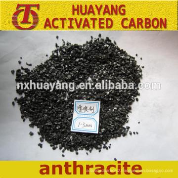F.C 95% Carbon raiser/Price Calcined anthracite coal