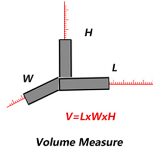 How To Measure Volume Laser Distance Sensor