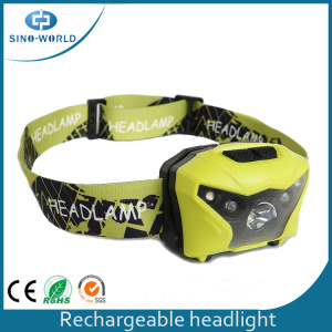 Eye Care Design Adjustable LED Headlights