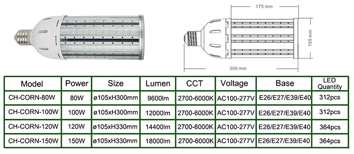 UL DLC Corn Led Lamp E40
