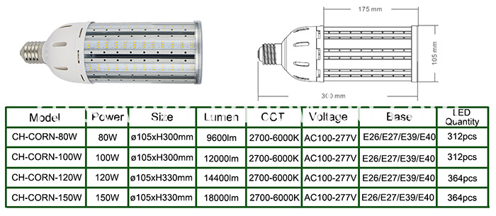 120W Led Corn Light FOR Shoebox Fixture