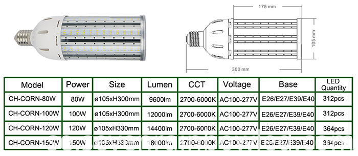 UL DLC Led Corn Bulb 100W