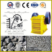 CE certificated hot sale ston jaw crusher