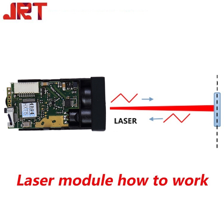 laser distancesensor