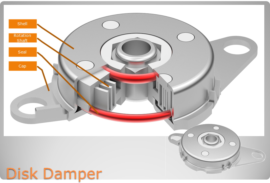 Anatomy of the Disk Damper